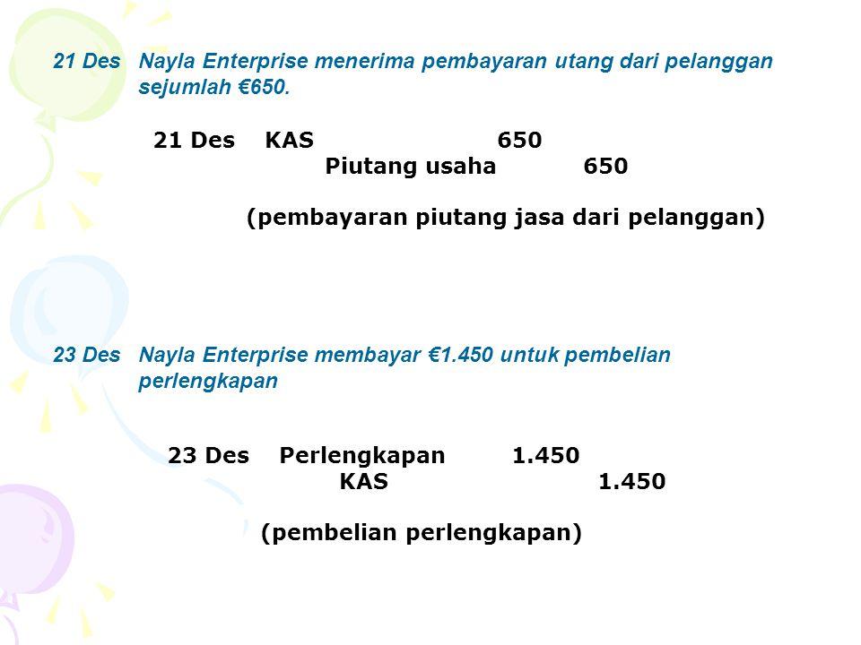 21 Des. Nayla Enterprise menerima pembayaran utang dari pelanggan