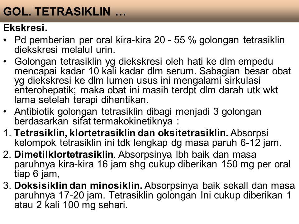 GOL. TETRASIKLIN … Ekskresi.