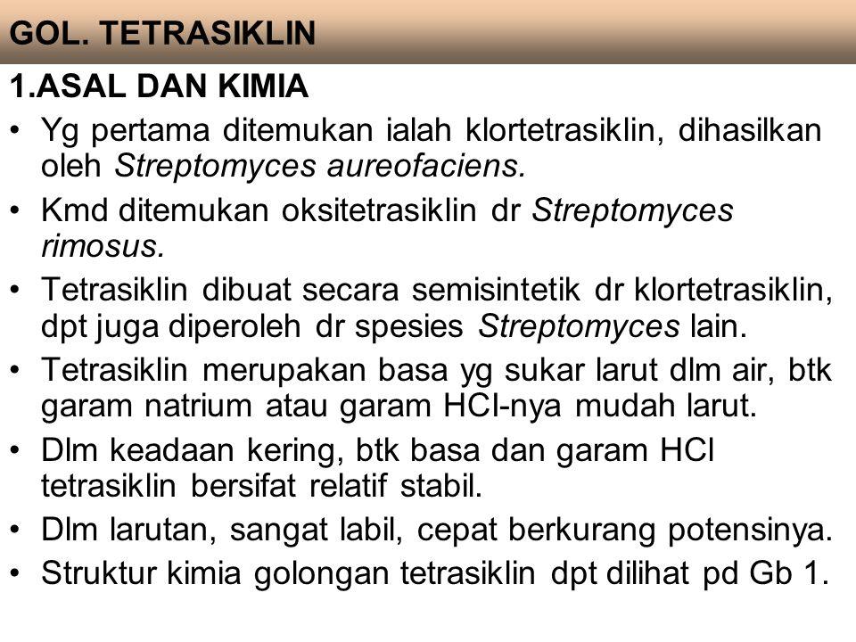 GOL. TETRASIKLIN 1.ASAL DAN KIMIA. Yg pertama ditemukan ialah klortetrasiklin, dihasilkan oleh Streptomyces aureofaciens.