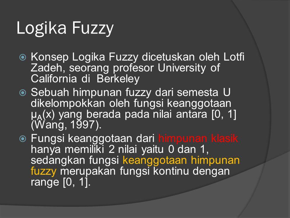 Logika Fuzzy Konsep Logika Fuzzy dicetuskan oleh Lotfi Zadeh, seorang profesor University of California di Berkeley.