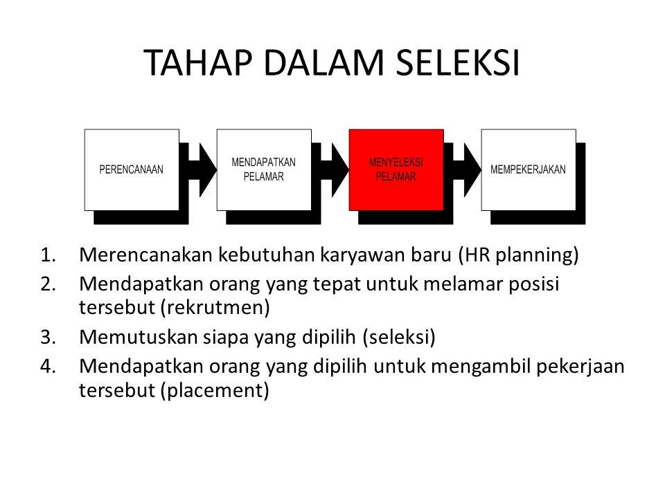 TAHAP DALAM SELEKSI Merencanakan kebutuhan karyawan baru (HR planning)