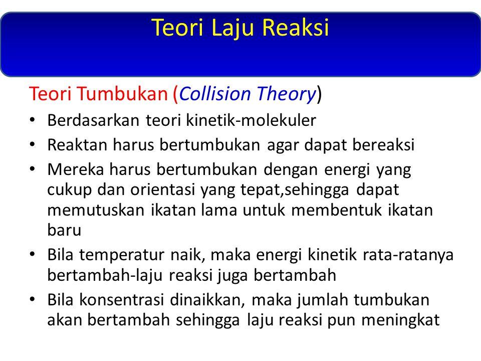 Teori Laju Reaksi Teori Tumbukan (Collision Theory)