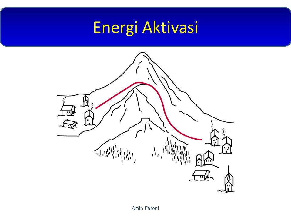 Energi Aktivasi Amin Fatoni