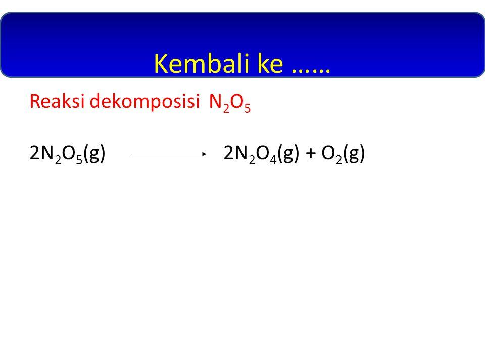 Kembali ke …… Reaksi dekomposisi N2O5 2N2O5(g) 2N2O4(g) + O2(g)