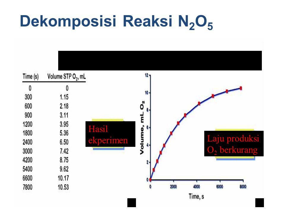 Kimia Dasar II-Rahmat Wibowo