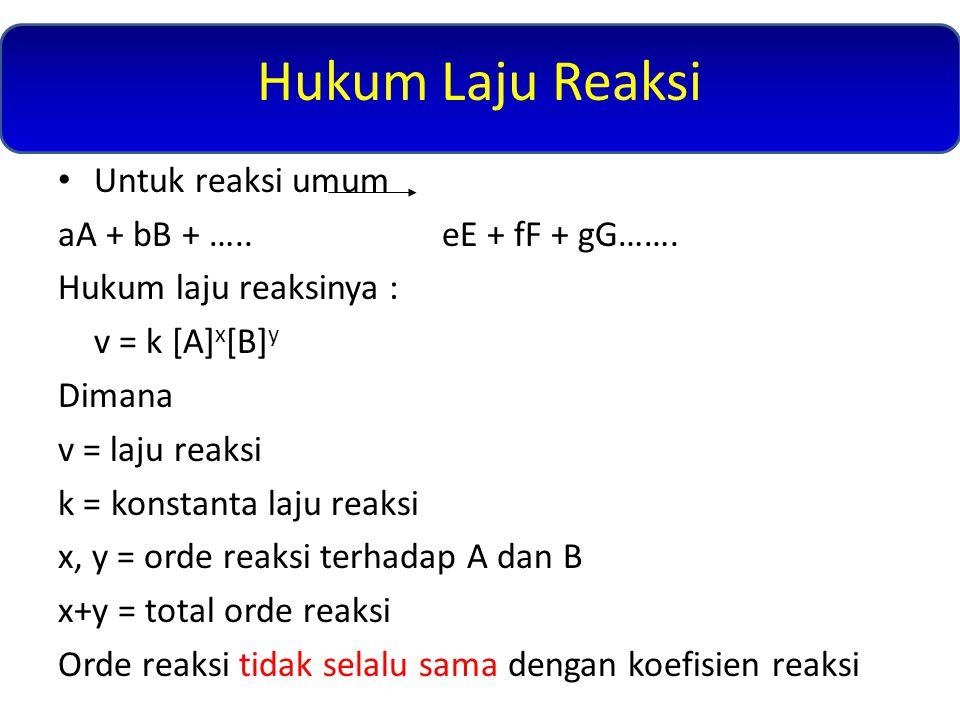 Hukum Laju Reaksi Untuk reaksi umum aA + bB + ….. eE + fF + gG…….