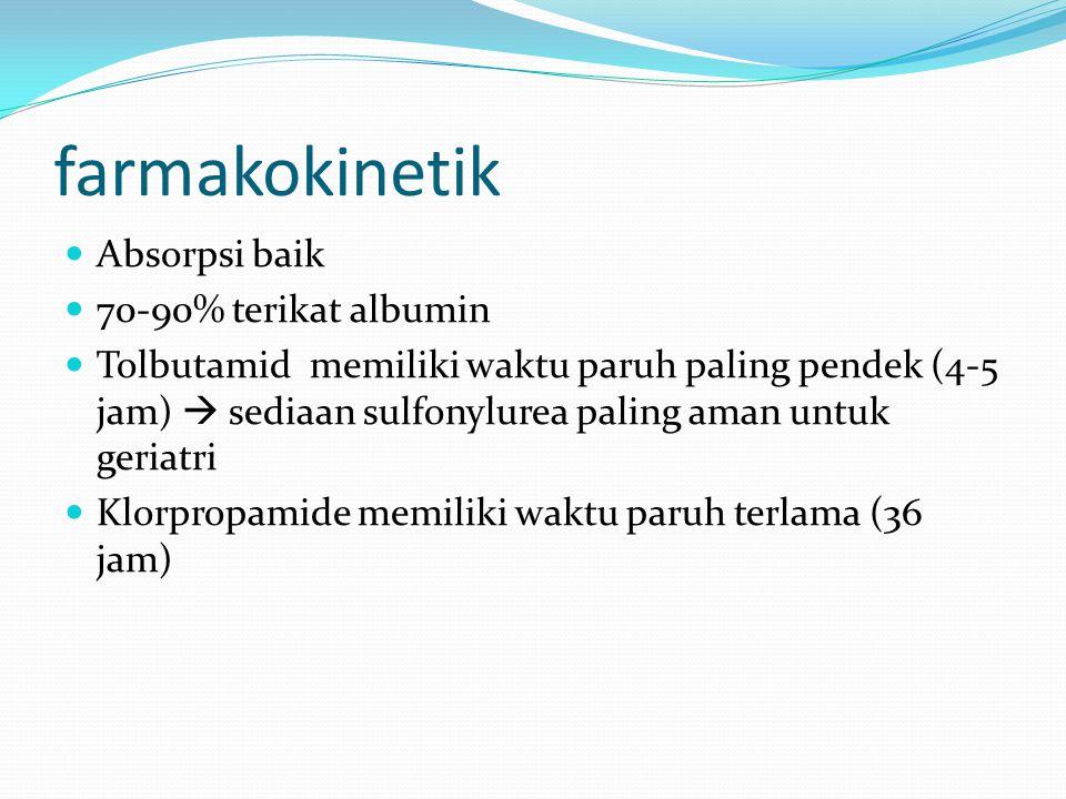 farmakokinetik Absorpsi baik 70-90% terikat albumin