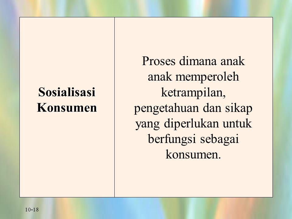 Sosialisasi Konsumen Proses dimana anak anak memperoleh ketrampilan, pengetahuan dan sikap yang diperlukan untuk berfungsi sebagai konsumen.