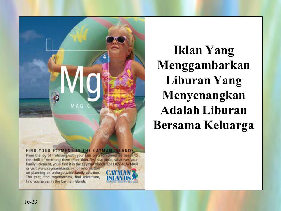 Iklan Yang Menggambarkan Liburan Yang Menyenangkan Adalah Liburan Bersama Keluarga