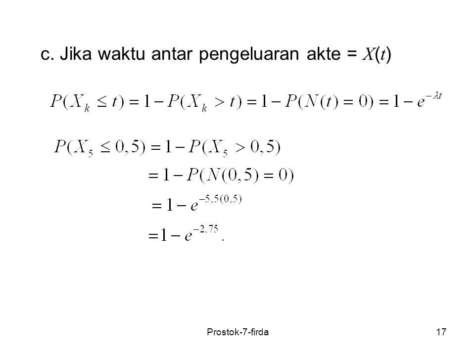 c. Jika waktu antar pengeluaran akte = X(t)