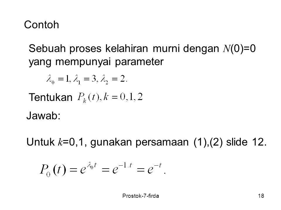 Sebuah proses kelahiran murni dengan N(0)=0 yang mempunyai parameter
