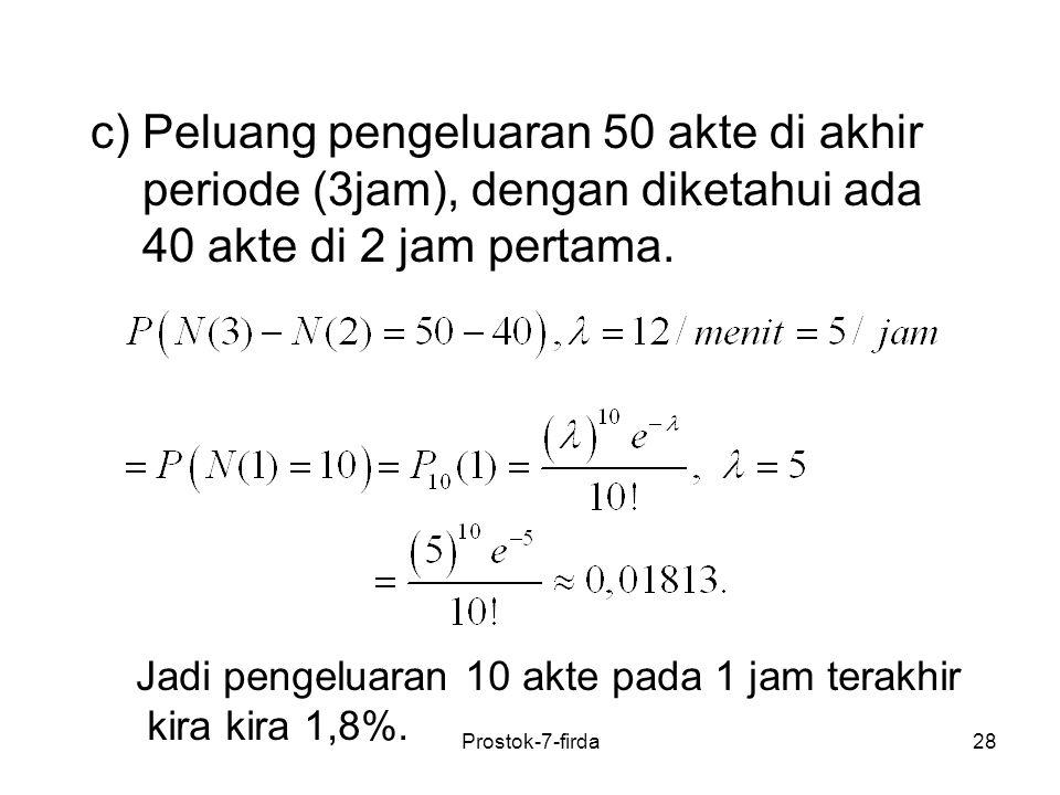 c) Peluang pengeluaran 50 akte di akhir
