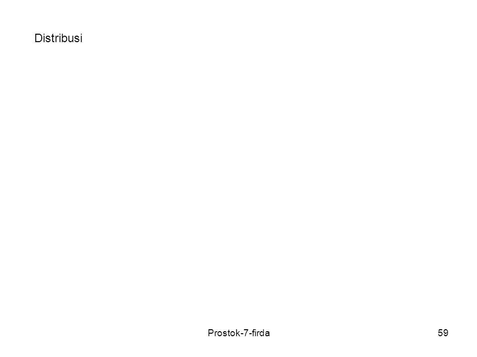 Distribusi Prostok-7-firda