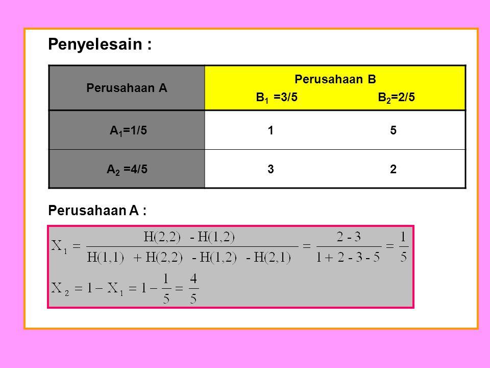 Penyelesain : Perusahaan A : Perusahaan A Perusahaan B B1 =3/5 B2=2/5