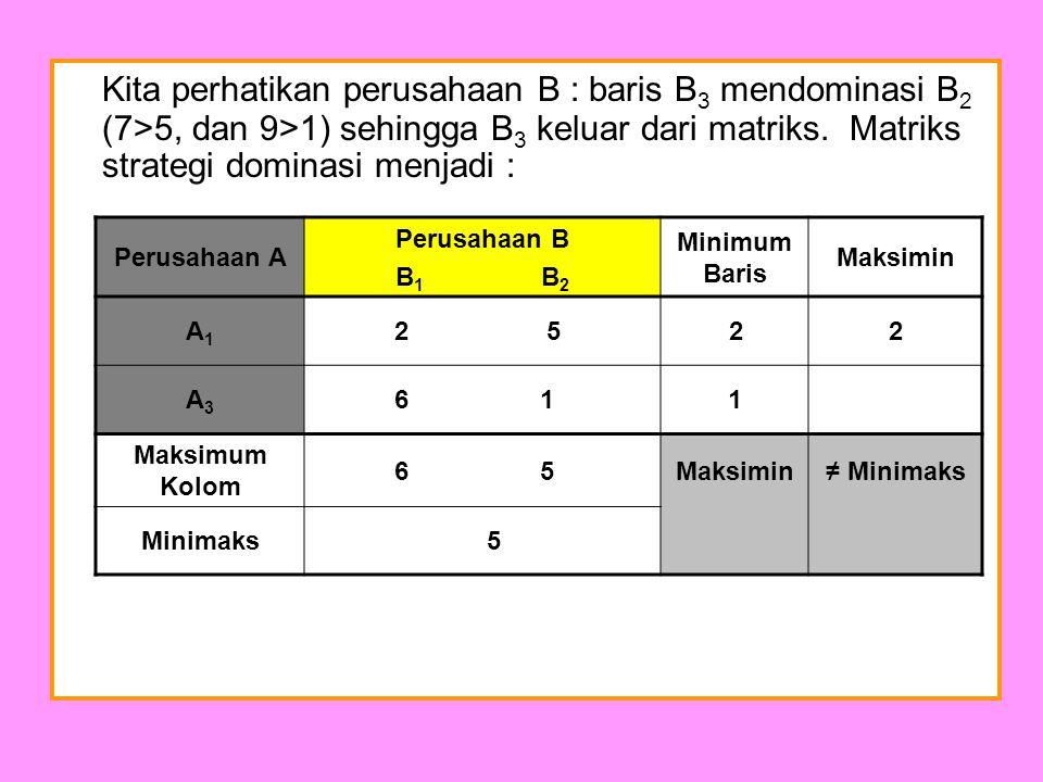 Kita perhatikan perusahaan B : baris B3 mendominasi B2 (7>5, dan 9>1) sehingga B3 keluar dari matriks. Matriks strategi dominasi menjadi :