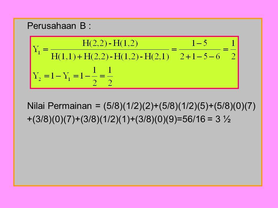 Nilai Permainan = (5/8)(1/2)(2)+(5/8)(1/2)(5)+(5/8)(0)(7)
