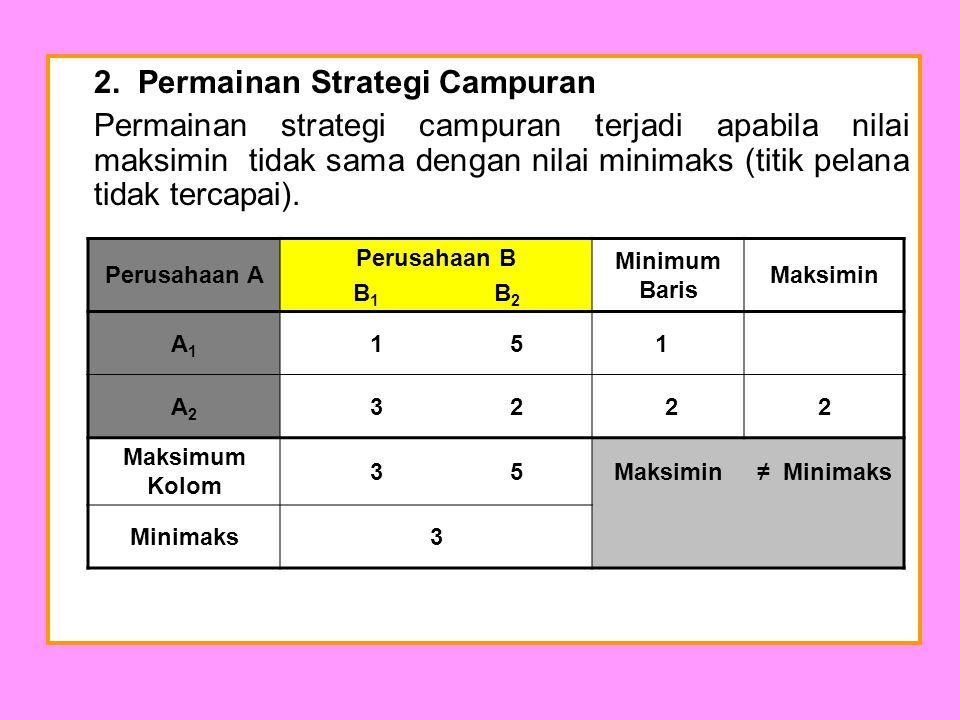2. Permainan Strategi Campuran