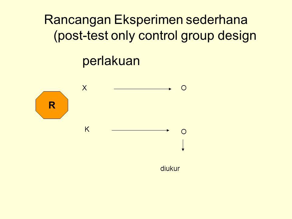 Rancangan Eksperimen sederhana (post-test only control group design