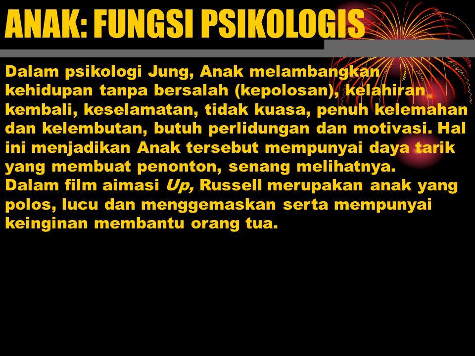 ANAK: FUNGSI PSIKOLOGIS
