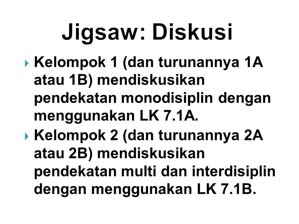 Jigsaw: Diskusi Kelompok 1 (dan turunannya 1A atau 1B) mendiskusikan pendekatan monodisiplin dengan menggunakan LK 7.1A.