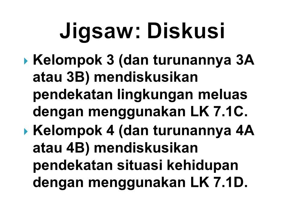 Jigsaw: Diskusi Kelompok 3 (dan turunannya 3A atau 3B) mendiskusikan pendekatan lingkungan meluas dengan menggunakan LK 7.1C.