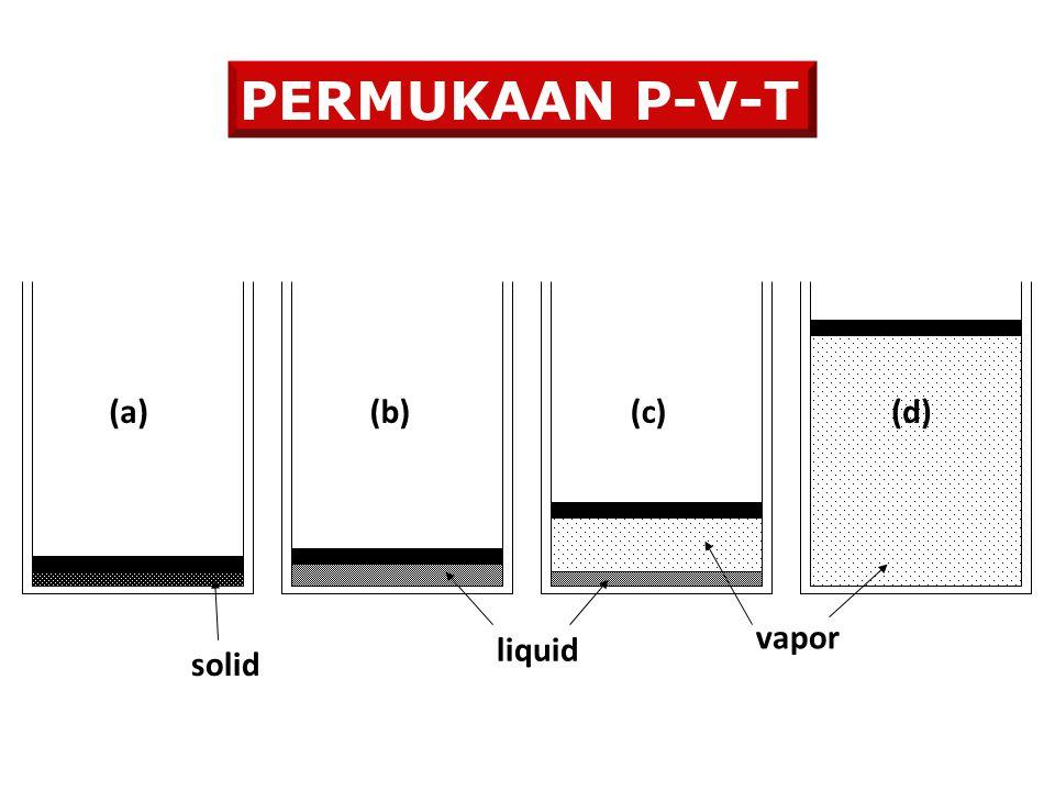 PERMUKAAN P-V-T solid liquid vapor (a) (b) (c) (d)