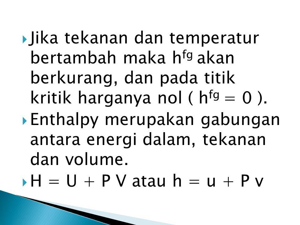 Jika tekanan dan temperatur bertambah maka hfg akan berkurang, dan pada titik kritik harganya nol ( hfg = 0 ).