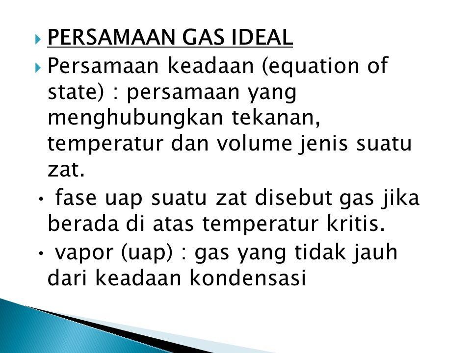 PERSAMAAN GAS IDEAL Persamaan keadaan (equation of state) : persamaan yang menghubungkan tekanan, temperatur dan volume jenis suatu zat.