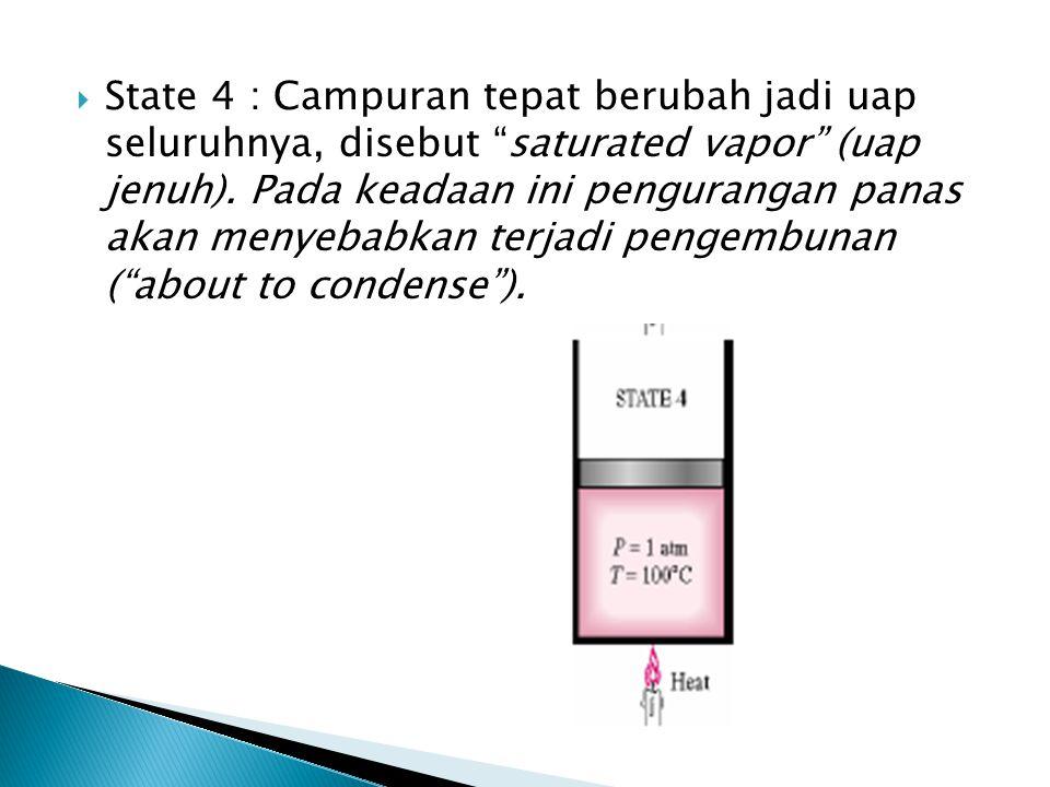 State 4 : Campuran tepat berubah jadi uap seluruhnya, disebut saturated vapor (uap jenuh).