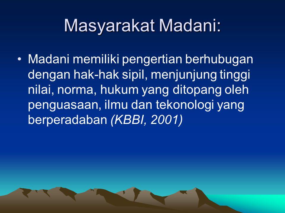 Masyarakat Madani: