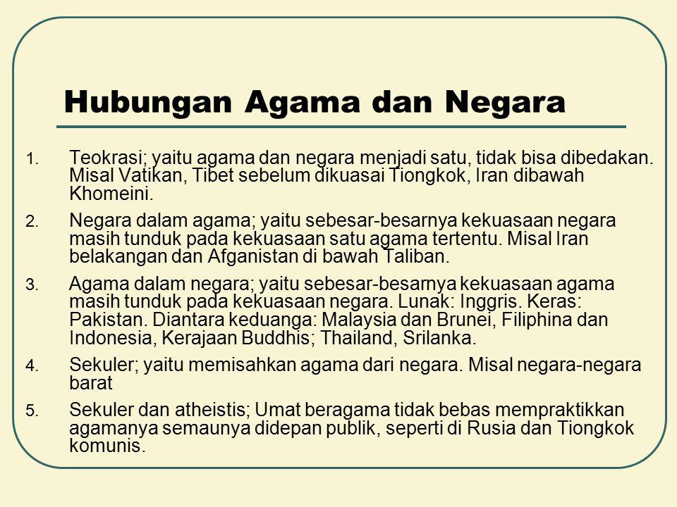 Hubungan Agama dan Negara