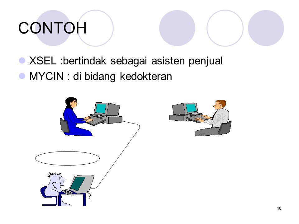 CONTOH XSEL :bertindak sebagai asisten penjual
