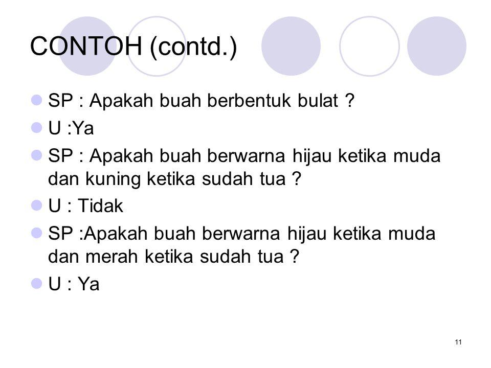 CONTOH (contd.) SP : Apakah buah berbentuk bulat U :Ya