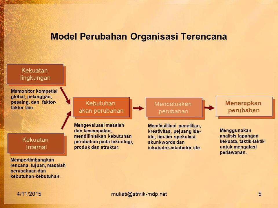 Model Perubahan Organisasi Terencana
