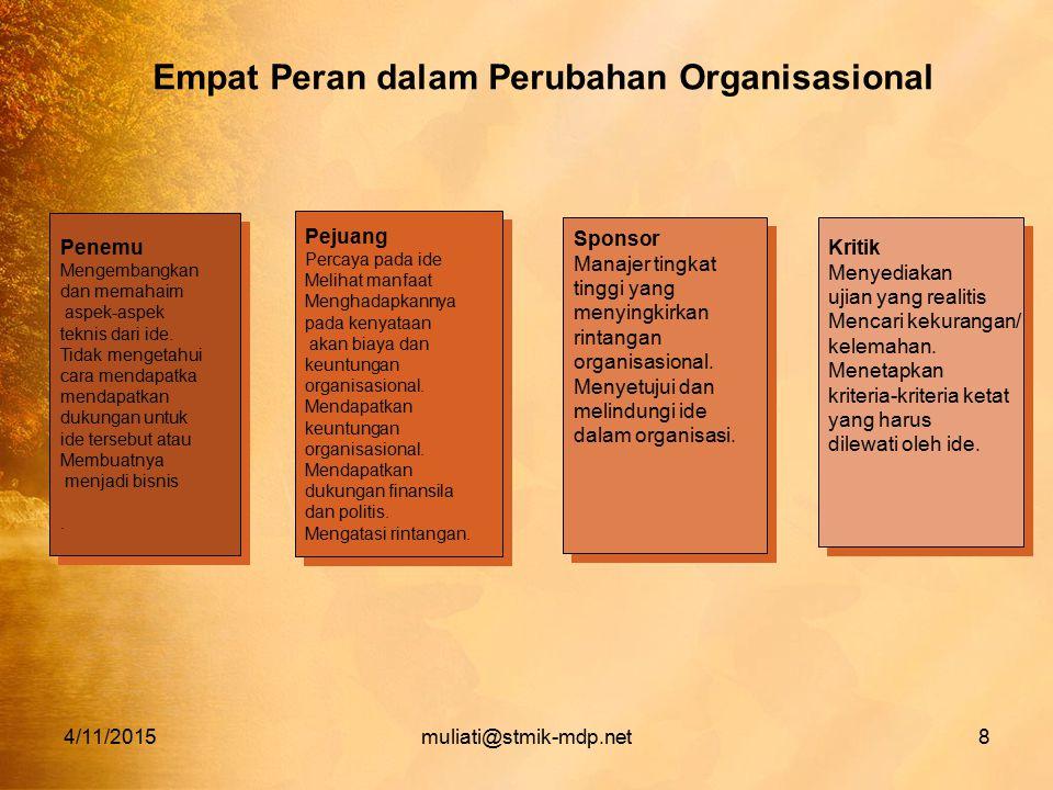 Empat Peran dalam Perubahan Organisasional
