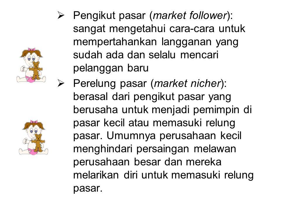 Pengikut pasar (market follower): sangat mengetahui cara-cara untuk mempertahankan langganan yang sudah ada dan selalu mencari pelanggan baru