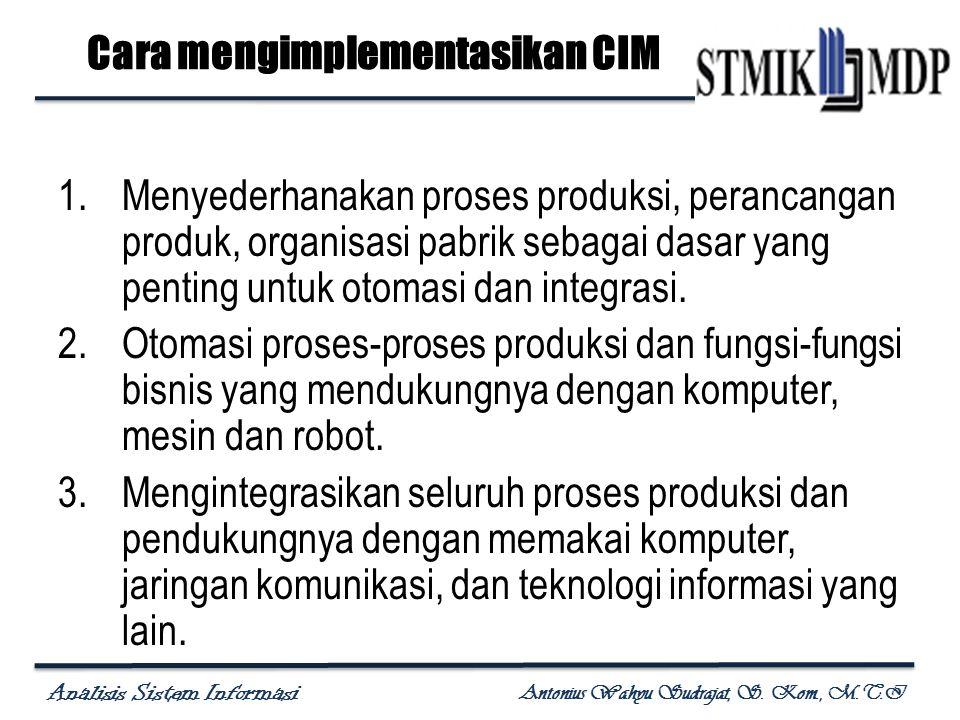 Cara mengimplementasikan CIM
