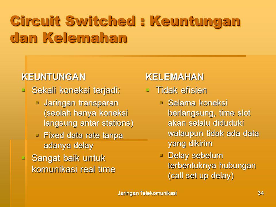 Circuit Switched : Keuntungan dan Kelemahan