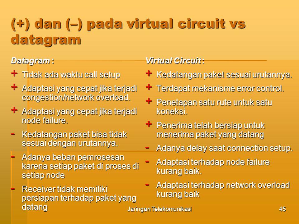 (+) dan (–) pada virtual circuit vs datagram