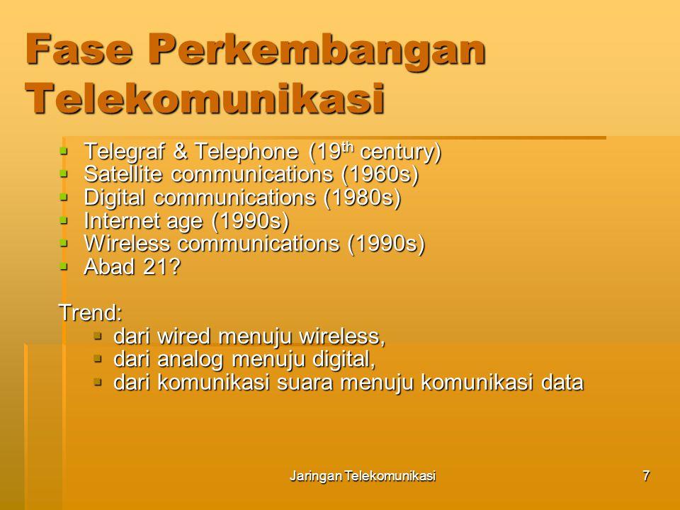 Fase Perkembangan Telekomunikasi