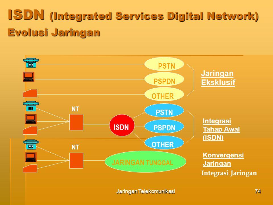 ISDN (Integrated Services Digital Network) Evolusi Jaringan
