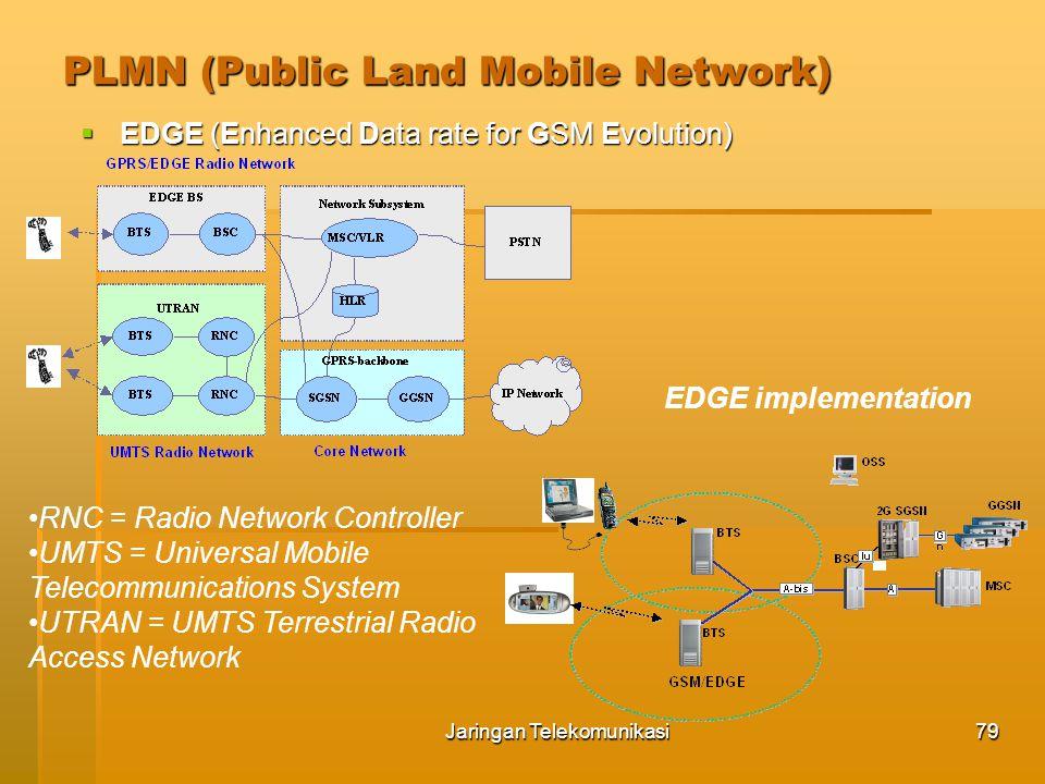 PLMN (Public Land Mobile Network)
