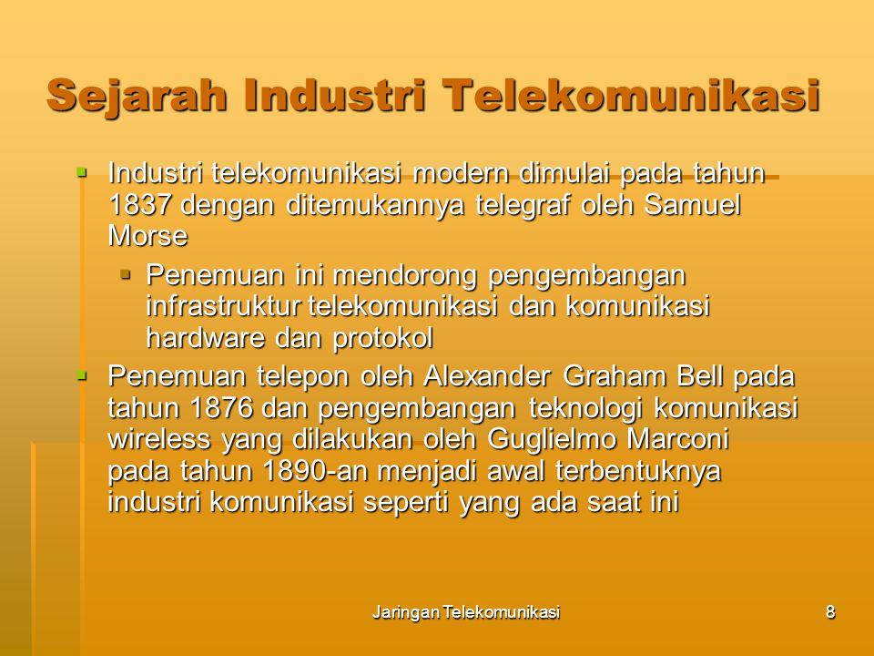 Sejarah Industri Telekomunikasi