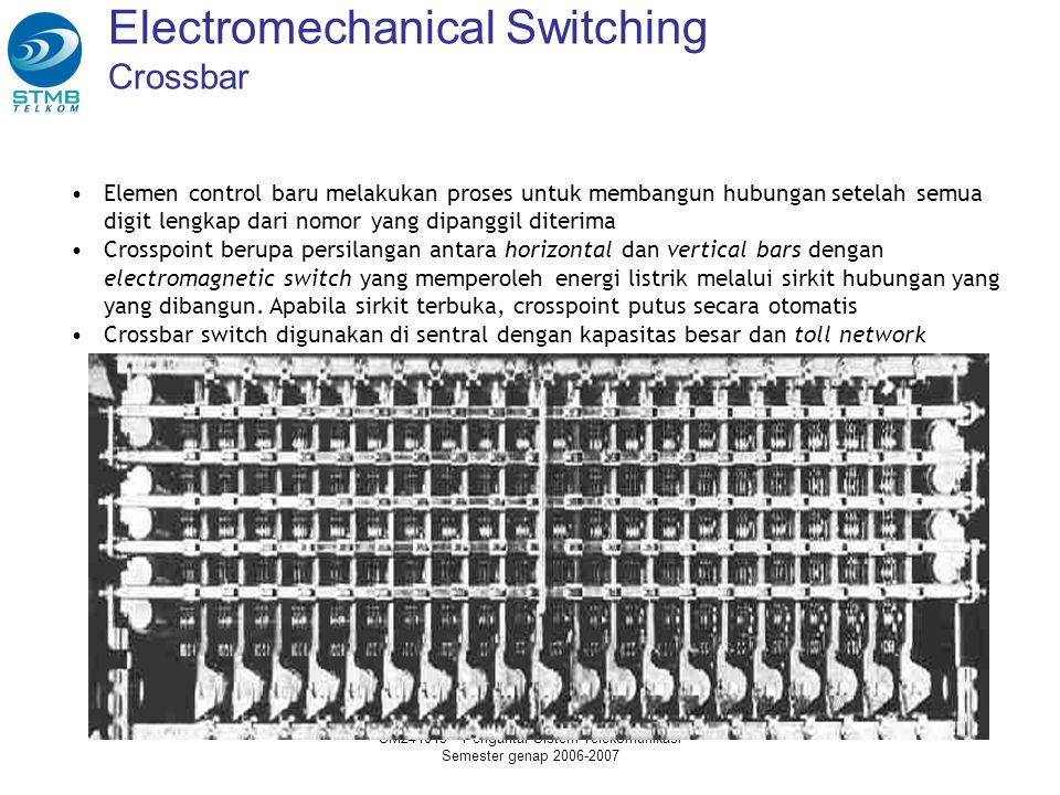 Electromechanical Switching Crossbar