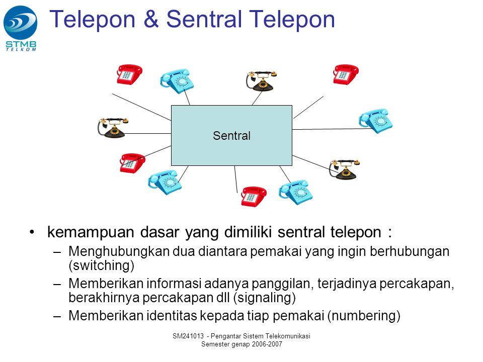 Telepon & Sentral Telepon