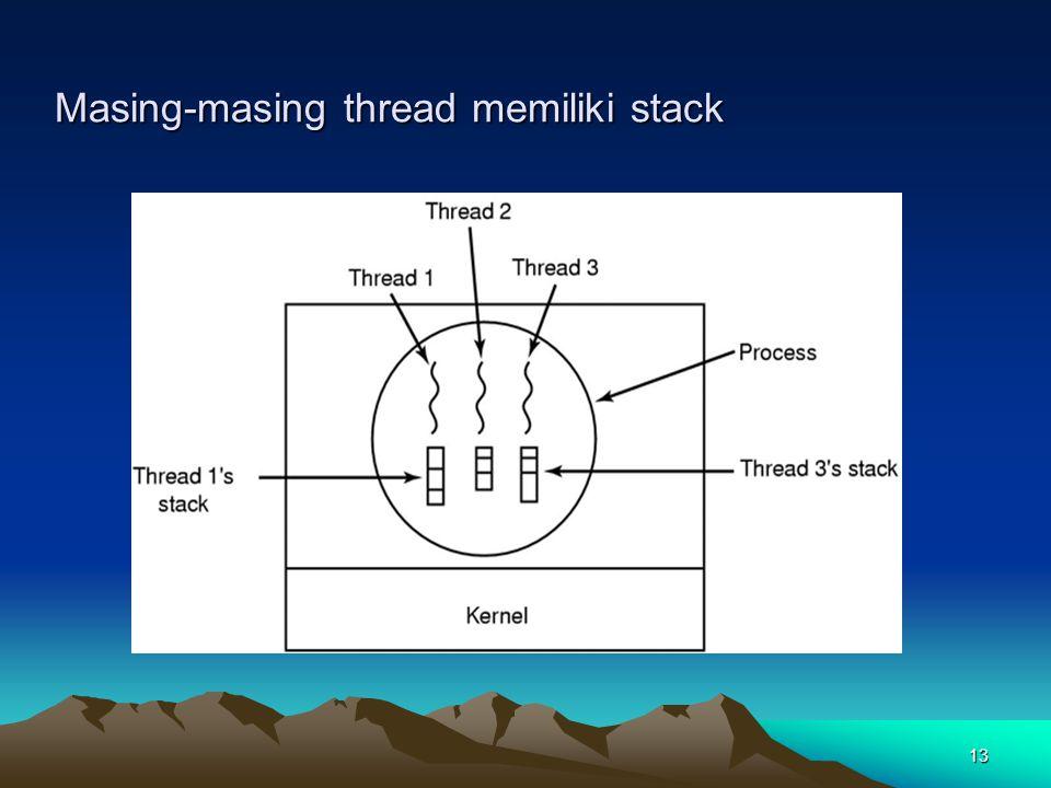 Masing-masing thread memiliki stack