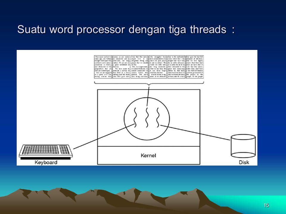 Suatu word processor dengan tiga threads :