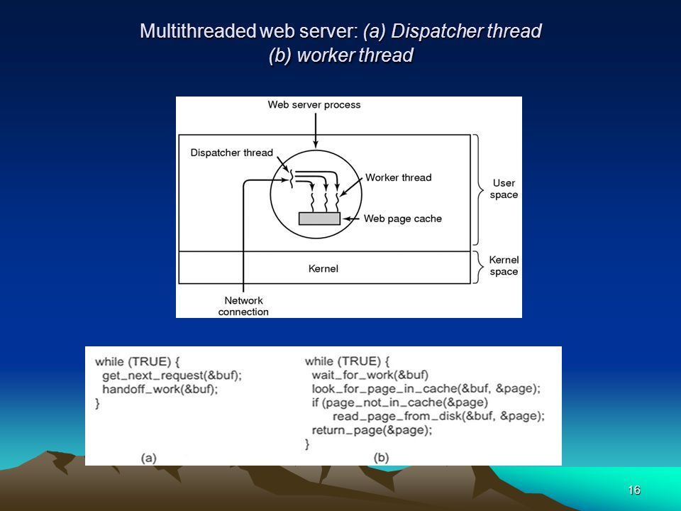 Multithreaded web server: (a) Dispatcher thread (b) worker thread