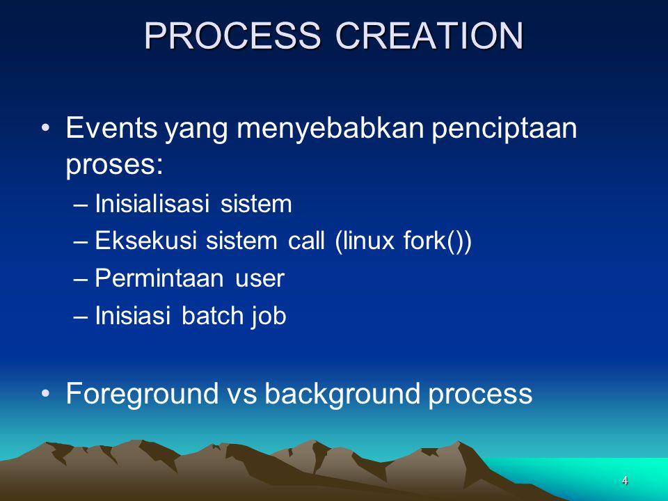 PROCESS CREATION Events yang menyebabkan penciptaan proses: