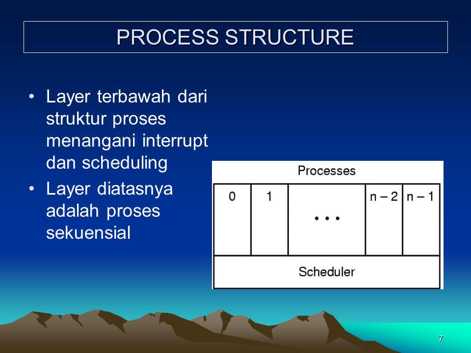 PROCESS STRUCTURE Layer terbawah dari struktur proses menangani interrupt dan scheduling.